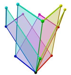 Tree of weak orderings in concertina cube 340.png