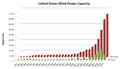 US Windpower 1981-2010.PNG