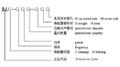 Ultrasonic-Transducer-Naming-Method.png
