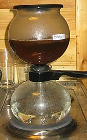 Cafeti re wikip dia - Comment fonctionne cafetiere italienne ...