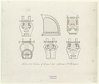 Trigonon - Varieties of the great lyre or phorminx ; The trigonon. (1812). (center top) In the collection of the New York Public Library.