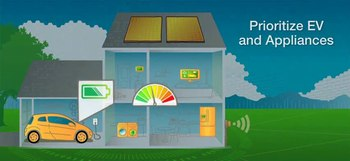 File:What Is the Smart Grid-.webm