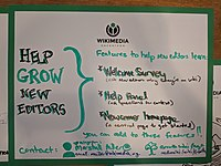 Wikimania 2019 Hackathon poster - Grow New Editors.jpg
