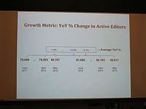 Wikimedia-Metrics-Meeting-July-11-2013-05.jpg