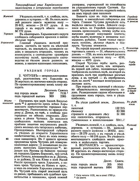 File:Описание Чугуева 1788.jpg