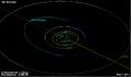 Орбита астероида 166.png