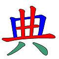 典 倉頡字形特徵.jpg
