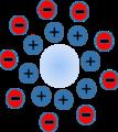 콜로이드 입자 구조 -1.png