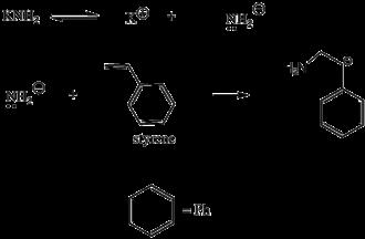 Anionic addition polymerization - Initiation through strong anion.