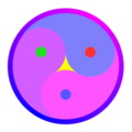 A Yin-Yang-Yuan Symbol - Triality-Two.png