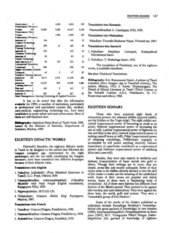 Malayalam tamil translation pdf