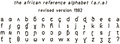 African reference alphabet from 1982 according to Mann and Dalby 1987 (2).png