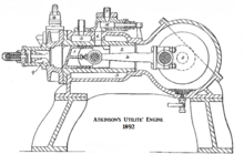 Atkinson cycle - Wikipedia