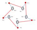 Beispiel für einen Nukleinsäure-Protein-Hyperzyklus nach Manfred Eigen (vereinfacht).png