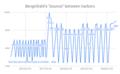 BergeStahl's bounce between harbors.png