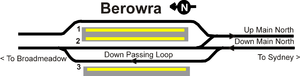 Berowra railway station - Track layout at Berowra, terminating Sydney Trains services from Central use Platform 2