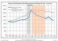 Bevölkerungsentwicklung Massen-Niederlausitz.pdf