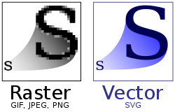 Bitmap VS SVG.svg