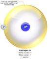 Blausen 0529 HydrogenAtom.png