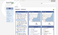 BlueSpice for MediaWiki-Dashboards-en.png