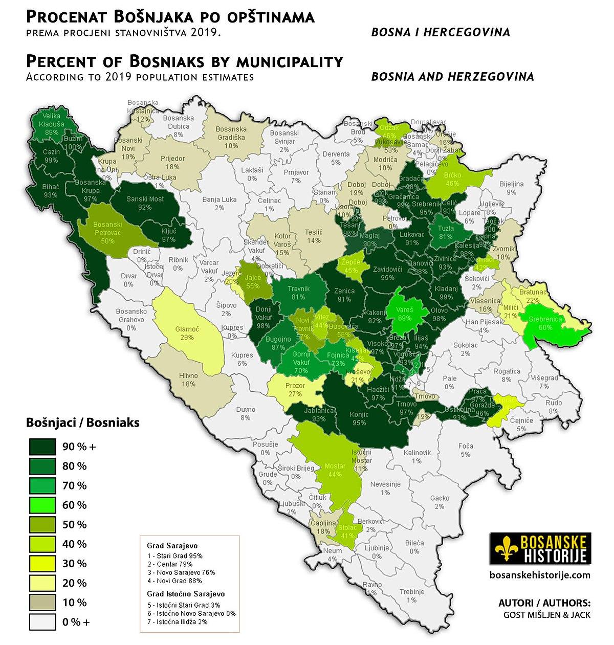 Image of: Bosniaks Wikipedia