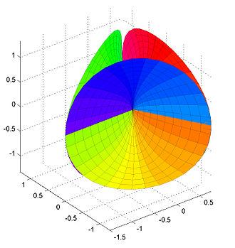 Bour's minimal surface - Bour's surface.