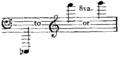 Britannica Harp Range.png