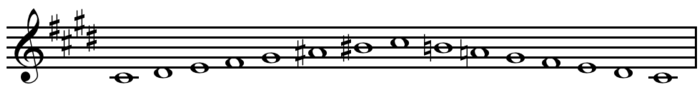 C-sharp melodic minor scale ascending and descending.png