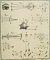 Caietani Poor clericis regularis e scholis piis Theoria sensuum - cum propriis, tum probatissimorum nostrae aetatis philosophorum rationibus, ac experimentis illustrata, et confirmata - cum II. tab. (14793328603).jpg