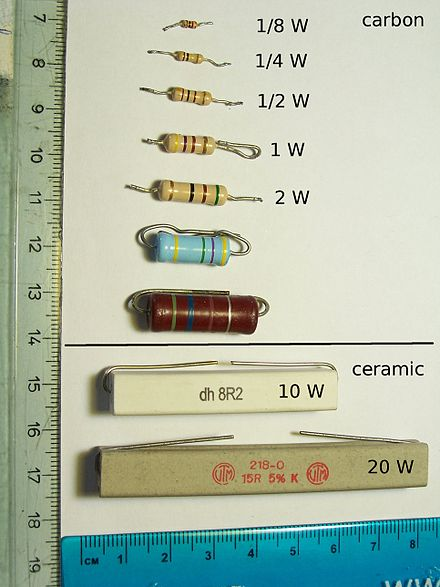 Size comparison of axial-lead resistors. Carbon and ceramic resistors of different power ratings.jpg