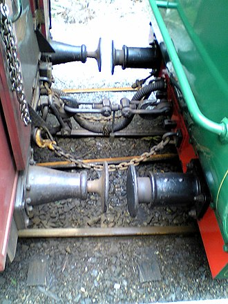 Railway coupling - Screw-tensioned three-link coupling. The narrow buffers of the left-hand vehicle are sprung, the thicker buffers on the right contain a hydraulic damper.