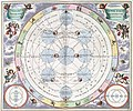 Cellarius Harmonia Macrocosmica - Theoria LunaeFXD.jpg