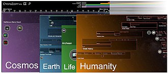 Timeline - ChronoZoom is an example of interactive, zoomable timeline software.