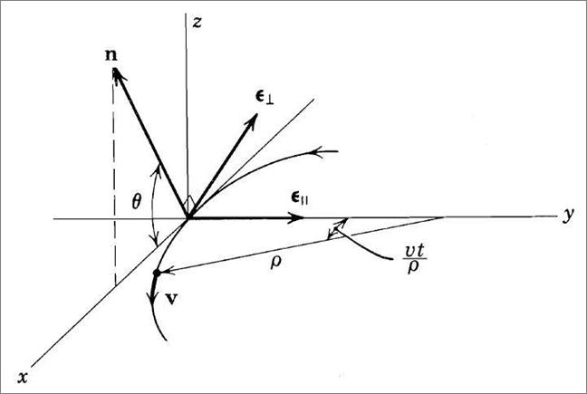 Circumference trajectory