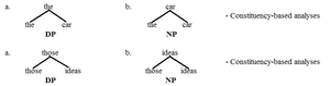 Determiner phrase - DP vs. NP 6