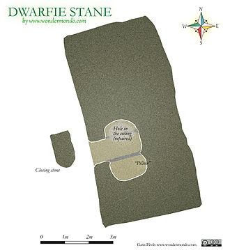 Dwarfie Stane - Plan of Dwarfie Stane