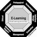 E-learning and Virtual Learning Environment (VCL), blended learning framework and model.png