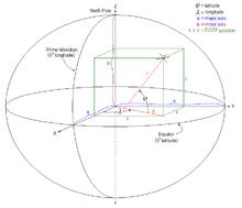 Wiki gps coordinates google maps - 2