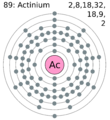 Electron shell 089 actinium.png
