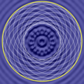 Envelope-circular-wave.png