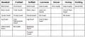 EvoShield Product Chart.png