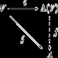 ExteriorAlgebra-01.png