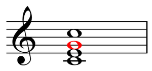 Factor (chord) - Image: Fifth of a major chord on C