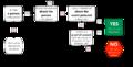 Flow chart determining reusability of a portrait photo.png