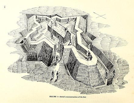 Ralph Lane's Roanoke fort Fort Raleigh (artist's reconstruction).jpg