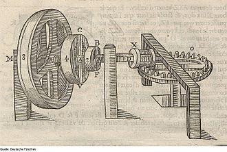 Isaac de Caus - Illustration from Mr. de Caus' book
