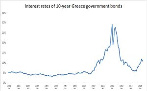 Greek government-debt crisis