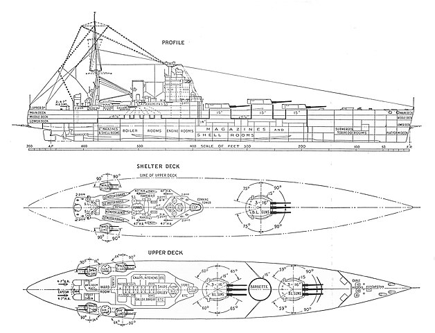 File:HMS Nelson, outline and plan (Warships To-day, 1936 ...