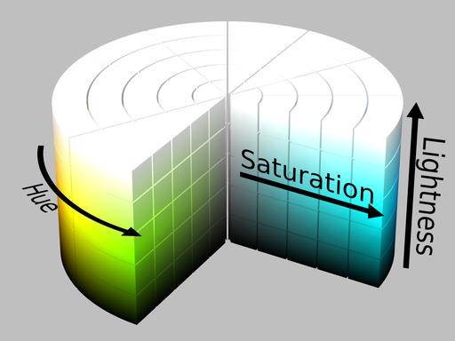HSL color solid cylinder saturation gray