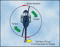 Heli tail rotor dia.png